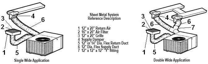 A/C Duct System Mobile Home Ac Units Pricing Html on coleman mobile home units, mobile home air handlers, mobile home cottages, mobile home wire, mobile home ac service, home central air conditioning units, mobile home air conditioning package, mobile home ac installation, mobile home sales virginia, mobile home air ducts, mobile home ac coils, mobile home air conditioning systems, mobile air conditioning units, mobile air conditioner units, mobile home electrical outlets, mobile home hvac, mobile home ac parts, mobile home filters, mobile home installation guide, nordyne air conditioning units,