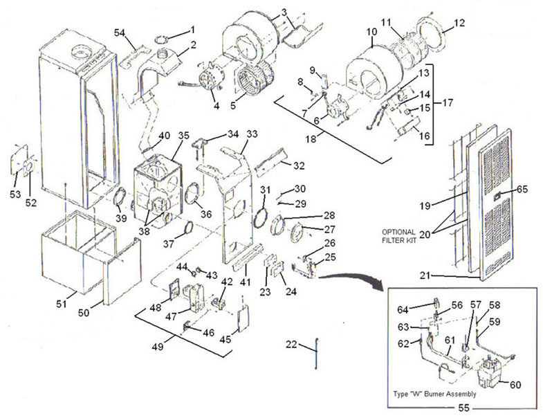 Electric Furnace Blower Motor Troubleshooting