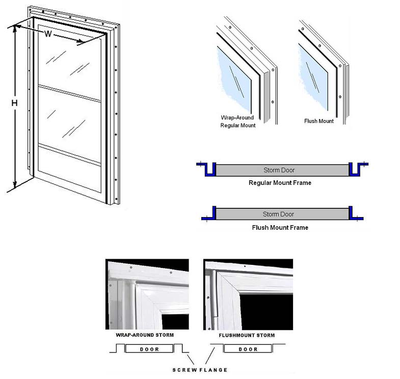 Measure Storm Doors